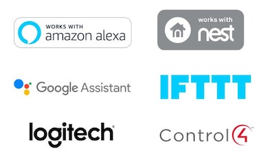 PowerView Compatible Systems | Alexa | Google Assistant | Nest | Logitech | IFTTT | Control4
